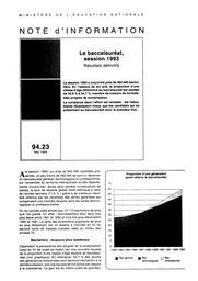Baccalauréat (le), session 1993 ; résultats définitifs. | ROBIN, Naghmeh