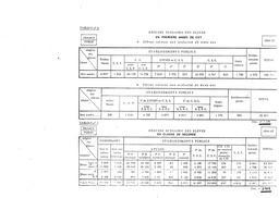 Origine scolaire des élèves en classe de seconde de l'enseignement public, en 1966-67. | France. Ministère de l'Education nationale (MEN)