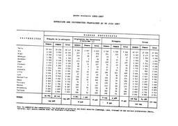 Statistiques de l'enseignement supérieur public : année scolaire 1956-57. | BUS
