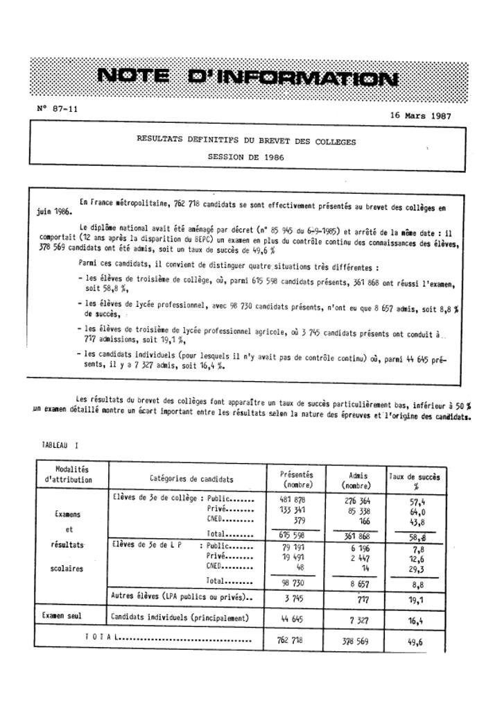 Résultats définitifs du brevet des collèges, session de 1986. | DETAPE, Yves