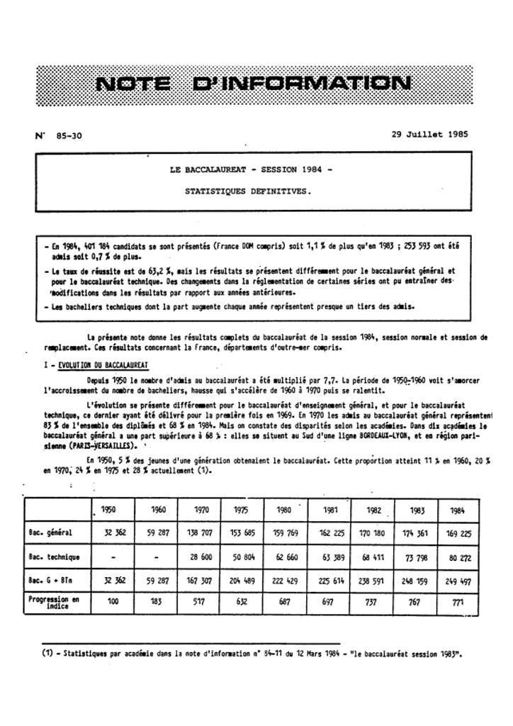 Le baccalauréat, session 1984, statistiques définitives | FLAMMANG, Béatrice