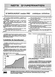 Le baccalauréat, session 1983, statistiques définitives | FLAMMANG, Béatrice