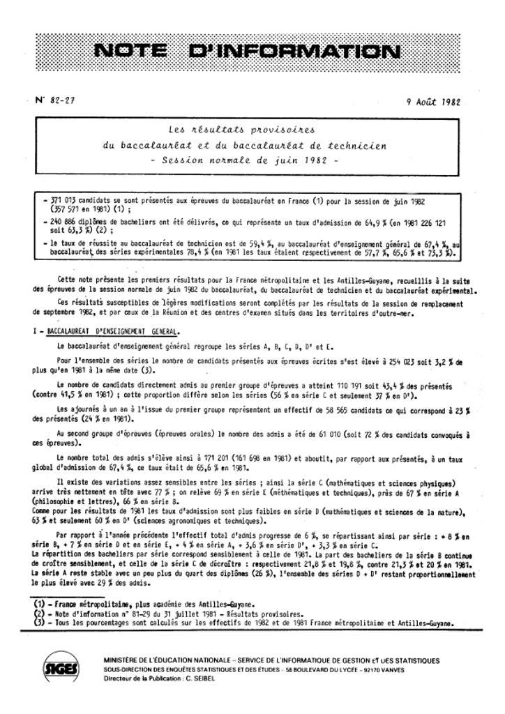 Les résultats provisoires du baccalauréat et du baccalauréat de technicien. Session normale de juin 1982 | FLAMMANG, Béatrice