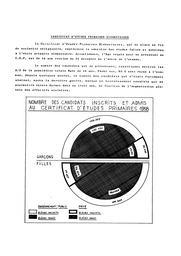 Enseignement du premier degré : statistique des examens et des diplômes - 1957-58. | BUS
