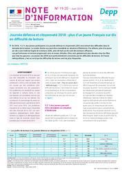 Journée défense et citoyenneté 2018 : plus d'un jeune Français sur dix en difficulté de lecture / Léa Chabanon | CHABANON, Léa. Auteur